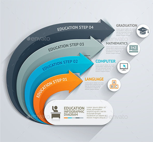 GraphicRiver Modern Arrow Education Infographics Template 11060672