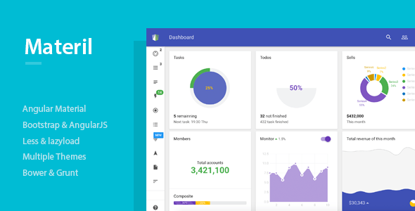 ThemeForest Materil Responsive Admin Dashboard Template 11062969