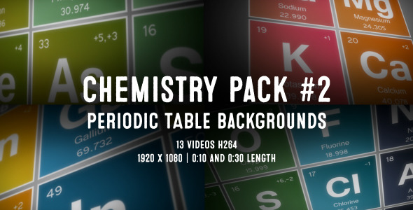 Chemistry Pack #2 Backgrounds