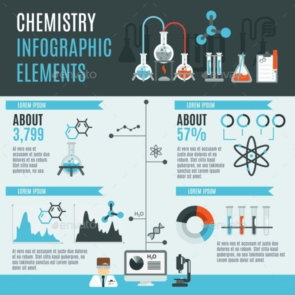 GraphicRiver Chemistry Infographics Set 11087661