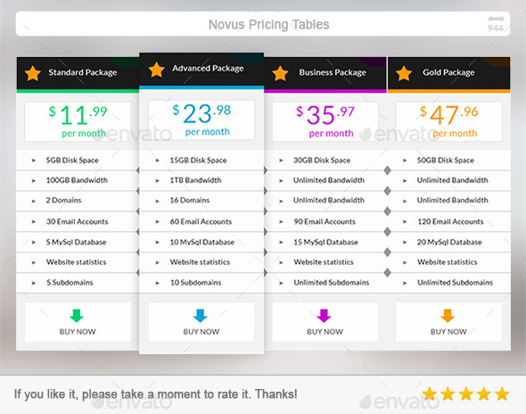 GraphicRiver Novus Pricing Tables 11103670