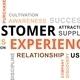 word cloud - customer experience - PhotoDune Item for Sale