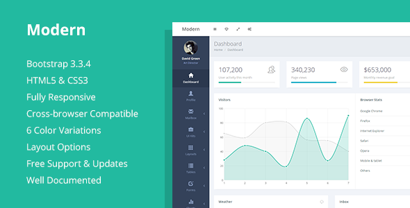 ThemeForest Modern Admin Dashboard Template 11004840