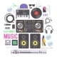 Electronic Musical Devices - GraphicRiver Item for Sale