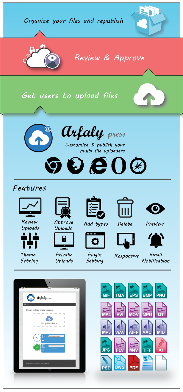 Arfaly Press - Powerful & secure frontend digital files uploader