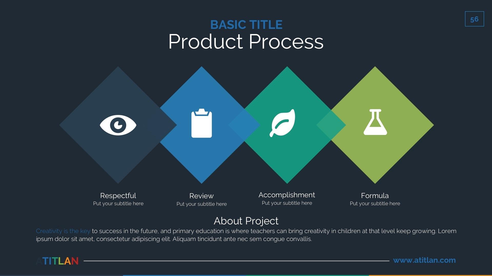 Atitlan PowerPoint Presentation Template rar - In situ