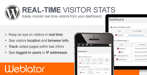 CodeCanyon Real-time Visitor Stats for WordPress 11122858