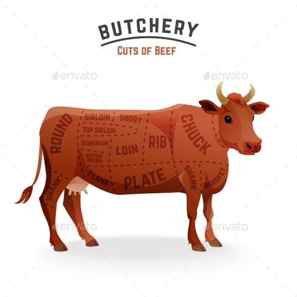 GraphicRiver Beef Cuts Diagram 11215004