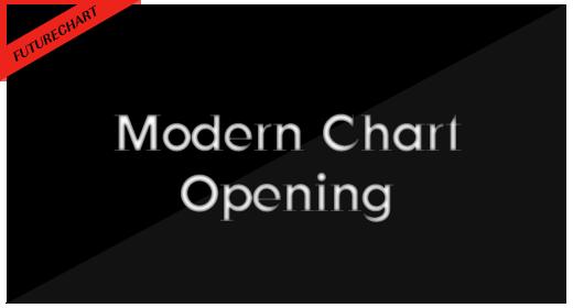 Modern Chart Opening