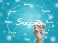 Success - PhotoDune Item for Sale