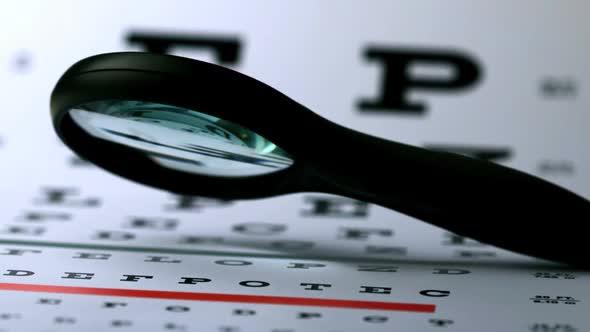 Magnifying Glass Falling On Eye Test