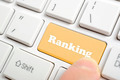 Pressing ranking key on keyboard - PhotoDune Item for Sale