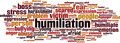 Humiliation Word Cloud Concept - PhotoDune Item for Sale