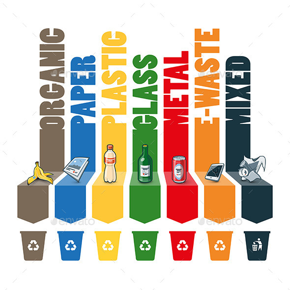 GraphicRiver Trash Types Segregation with Recycling Bins 11367712