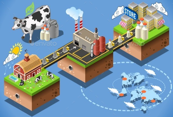 GraphicRiver Dairy Products Stages of Milk Processing 11369176