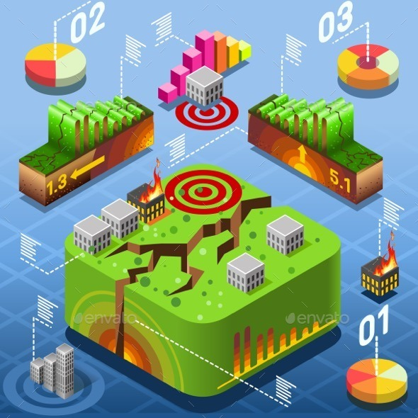 GraphicRiver Isometric Natural Geological Disaster Earthquake 11408784