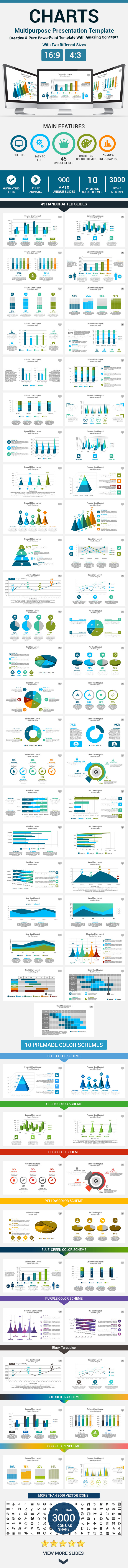 GraphicRiver Charts PowerPoint Presentation Template 11417928