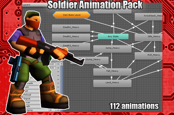 Soldier Animation Pack - 3DOcean Item for Sale