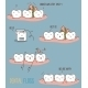 Comics About Dental Floss - GraphicRiver Item for Sale
