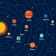 Solar System Orbits And Planets Background - GraphicRiver Item for Sale