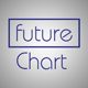 FutureChart