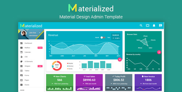 ThemeForest Materialize Material Design Admin Template 11446068