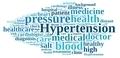 Hypertension. - PhotoDune Item for Sale