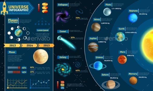 GraphicRiver Universe Infographic 11515749