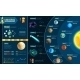 Universe Infographic  - GraphicRiver Item for Sale