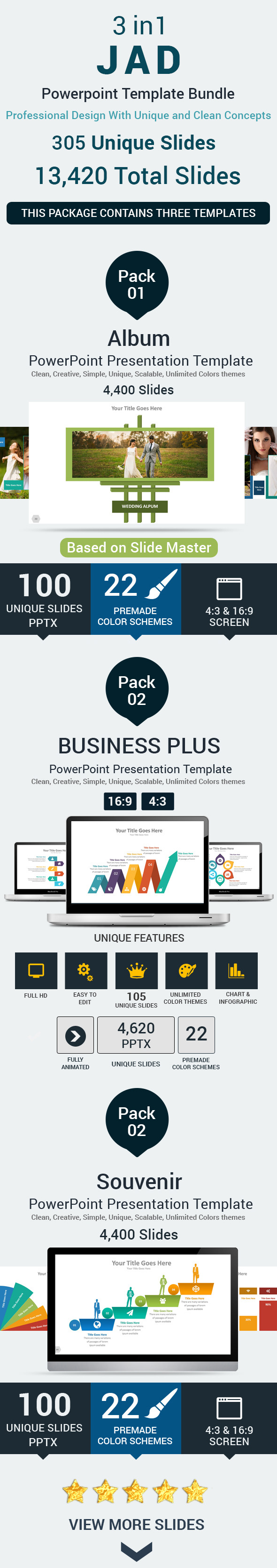 GraphicRiver 3 in 1 JAD PowerPoint Template Bundle 11532331