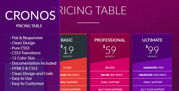 CodeCanyon Cronos Responsive Pricing Tables 11532891