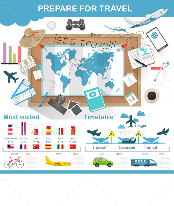 GraphicRiver Preparation for Travel Vector 11539052