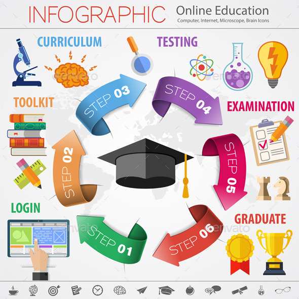 GraphicRiver Online Education 11590112