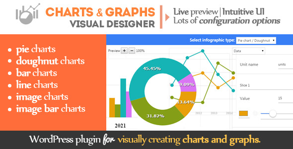 CodeCanyon Charts and graphs WordPress Visual Designer 11637331