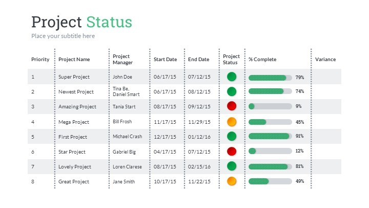 Project Status Powerpoint Presentation Template By Sananik