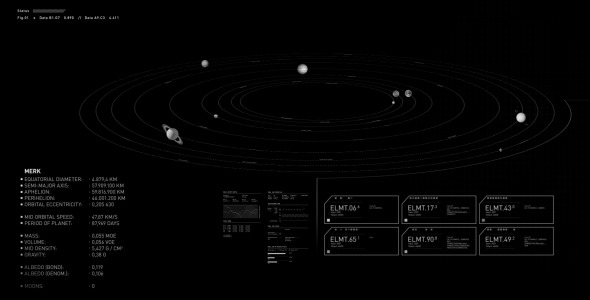 VideoHive Solar System HUD Animation 11743408