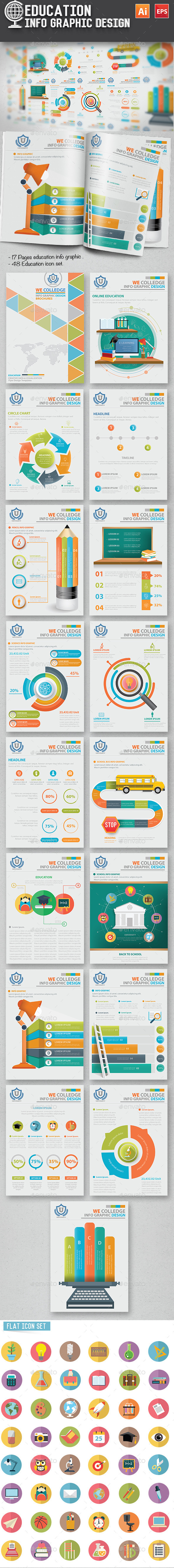 GraphicRiver Education Infographic 17 Pages Design 11766479