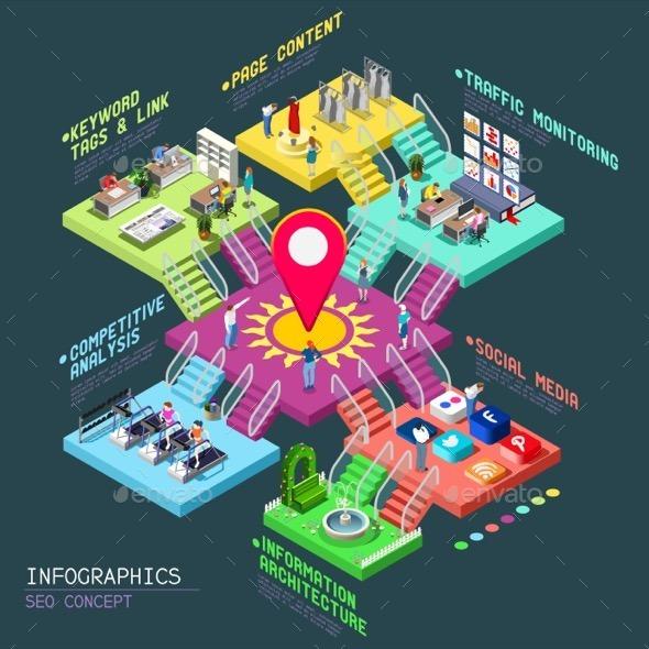 GraphicRiver SEO Concept 3D Isometric 11788871