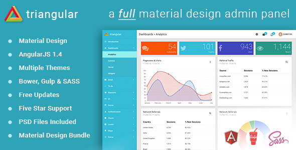 ThemeForest Triangular Material Design AngularJS Admin Template 11711437