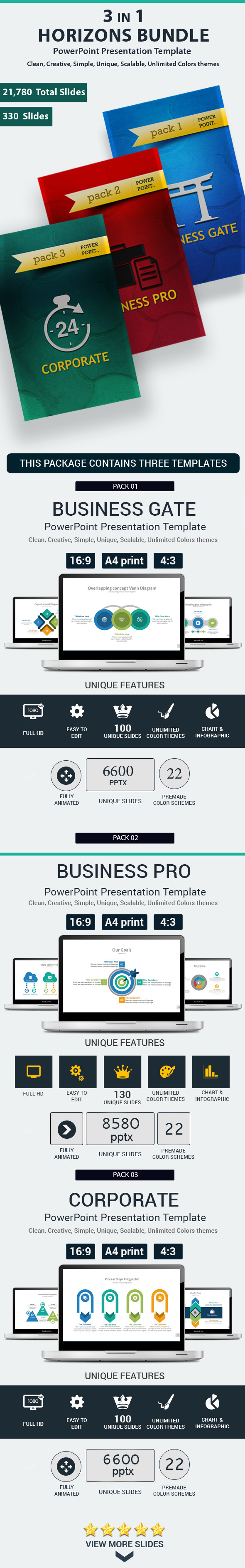 GraphicRiver 3 in 1 Horizons PowerPoint Template Bundle 11794017