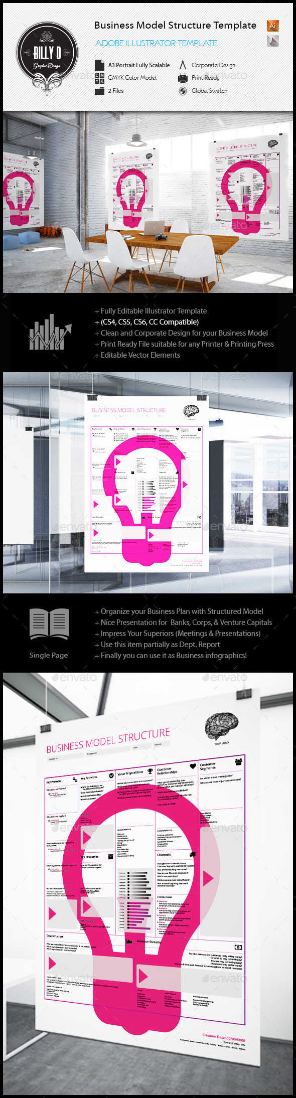GraphicRiver Business Model Structure Template 11815689