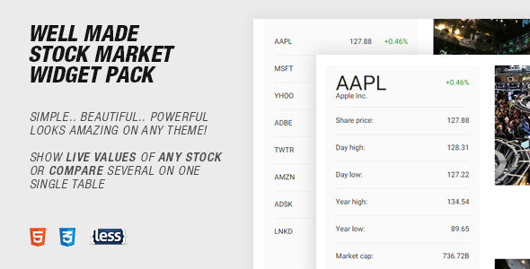 CodeCanyon Well Made Stock Market Widget Pack 11863037
