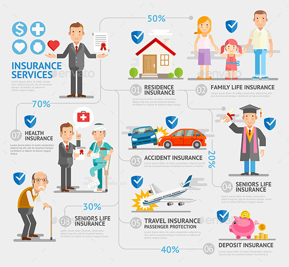 GraphicRiver Business Insurance Character and Icons Template 11890038