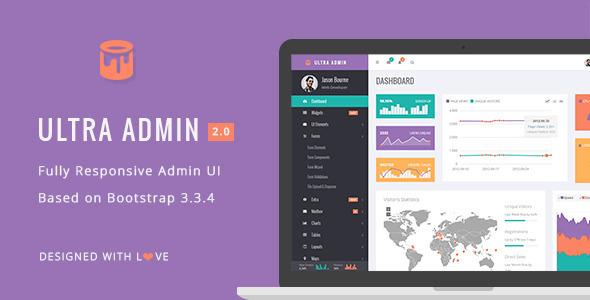 Ultra Admin - Admin Templates Site Templates