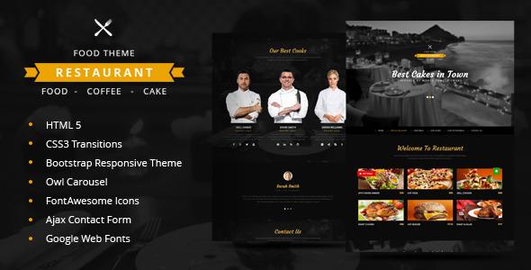 ThemeForest Restaurant One Page Restaurant HTML5 Responsive 11881040