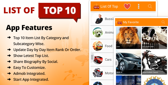 CodeCanyon List Of Top 10 11904388