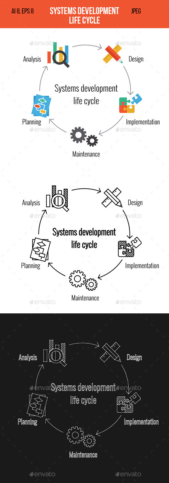 GraphicRiver Systems Development Life Cycle 11956049