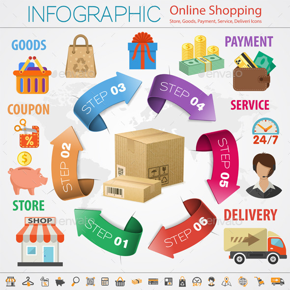 GraphicRiver Internet Shopping Infographic 11968693