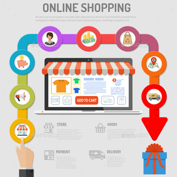 GraphicRiver Online Shopping Concept 11968923