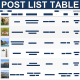 Wordpress Post List Table